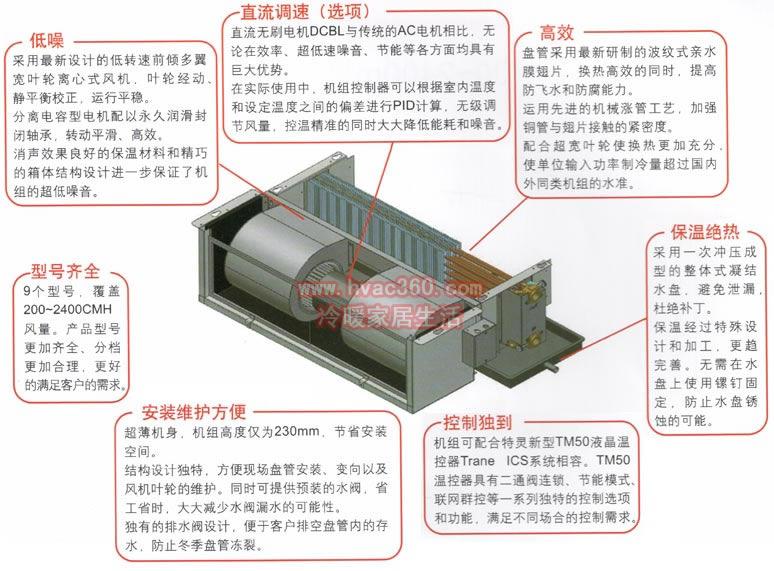 ◆          内外机电动阀连锁控制功能,当全部图片